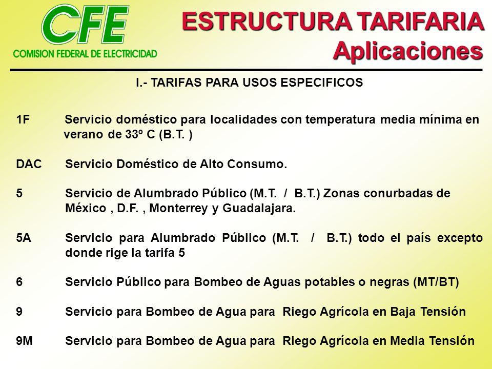ESTRUCTURA TARIFARIA Aplicaciones I.- TARIFAS PARA USOS ESPECIFICOS 1F Servicio doméstico para localidades con temperatura media mínima en verano de 3