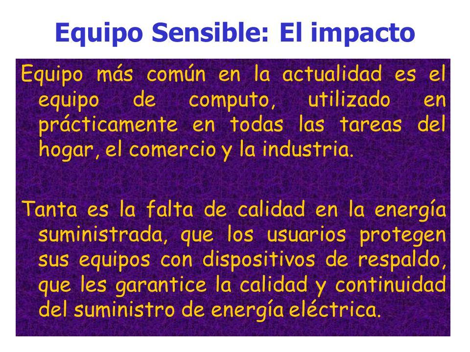 Equipo Sensible: El impacto Los equipos como: Controladores de proceso Controladores lógicos programables Variadores de velocidad Robots Réles numéric
