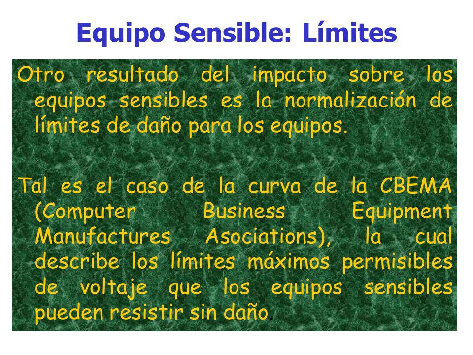 Equipo Sensible: El impacto Figura 3. Equipos para mejorar la calidad de la energía.
