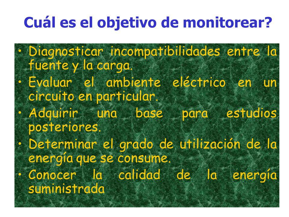 Monitoreo enfocado a la Calidad de la Energía Eléctrica El monitoreo, es necesario para caracterizar los fenómenos electromagnéticos en un lugar espec