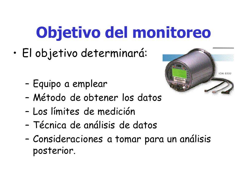 Cuál es el objetivo de monitorear? Diagnosticar incompatibilidades entre la fuente y la carga. Evaluar el ambiente eléctrico en un circuito en particu