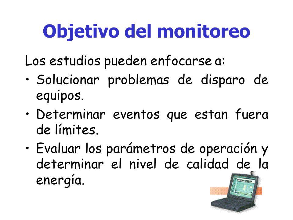 Objetivo del monitoreo El objetivo determinará: –Equipo a emplear –Método de obtener los datos –Los límites de medición –Técnica de análisis de datos
