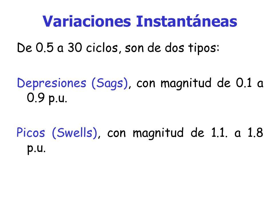 Variaciones Instantáneas De 0.5 a 30 ciclos, son de dos tipos: Depresiones (Sags), con magnitud de 0.1 a 0.9 p.u.
