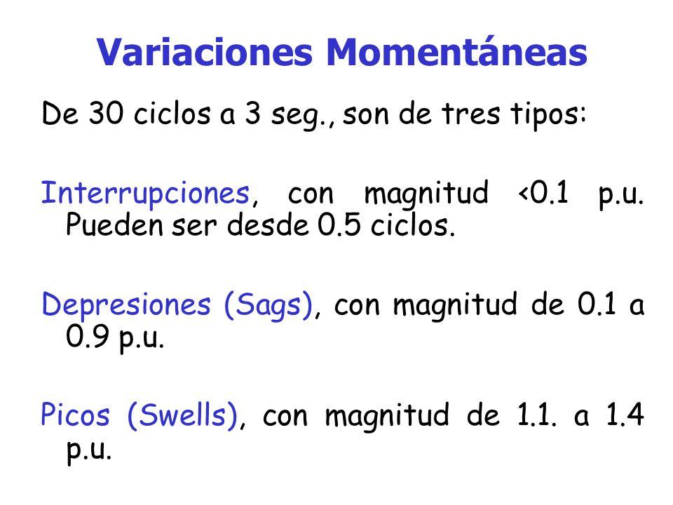 Variaciones Momentáneas De 30 ciclos a 3 seg., son de tres tipos: Interrupciones, con magnitud <0.1 p.u.