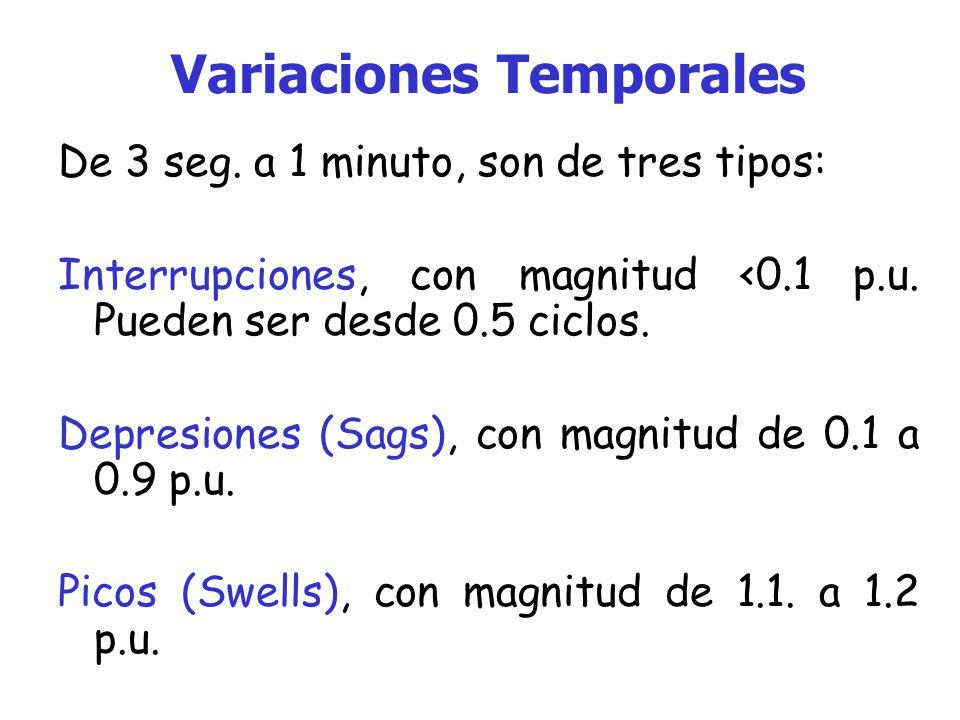 Variaciones Momentáneas De 30 ciclos a 3 seg., son de tres tipos: Interrupciones, con magnitud <0.1 p.u. Pueden ser desde 0.5 ciclos. Depresiones (Sag