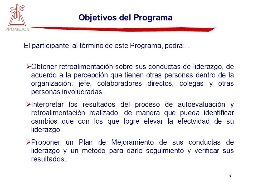 3 Objetivos del Programa El participante, al término de este Programa, podrá:... Obtener retroalimentación sobre sus conductas de liderazgo, de acuerd