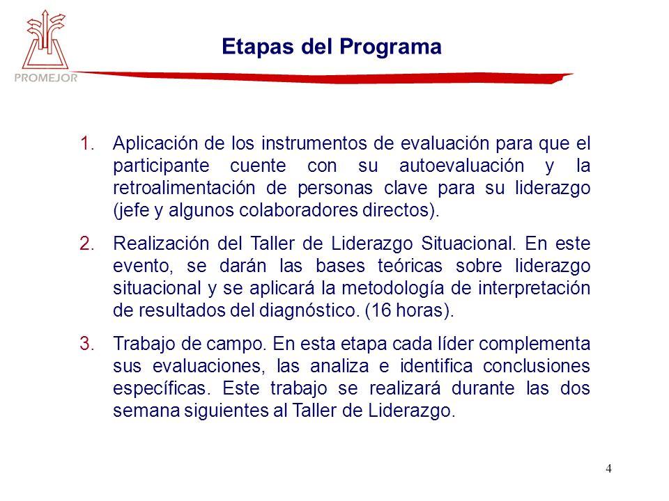 4 Etapas del Programa 1.Aplicación de los instrumentos de evaluación para que el participante cuente con su autoevaluación y la retroalimentación de p