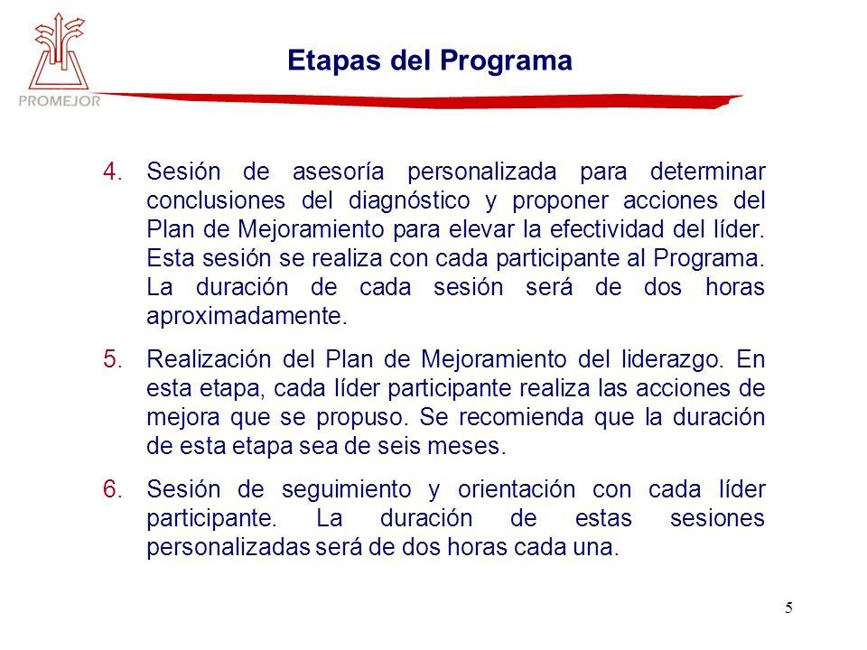 5 Etapas del Programa 4.Sesión de asesoría personalizada para determinar conclusiones del diagnóstico y proponer acciones del Plan de Mejoramiento par