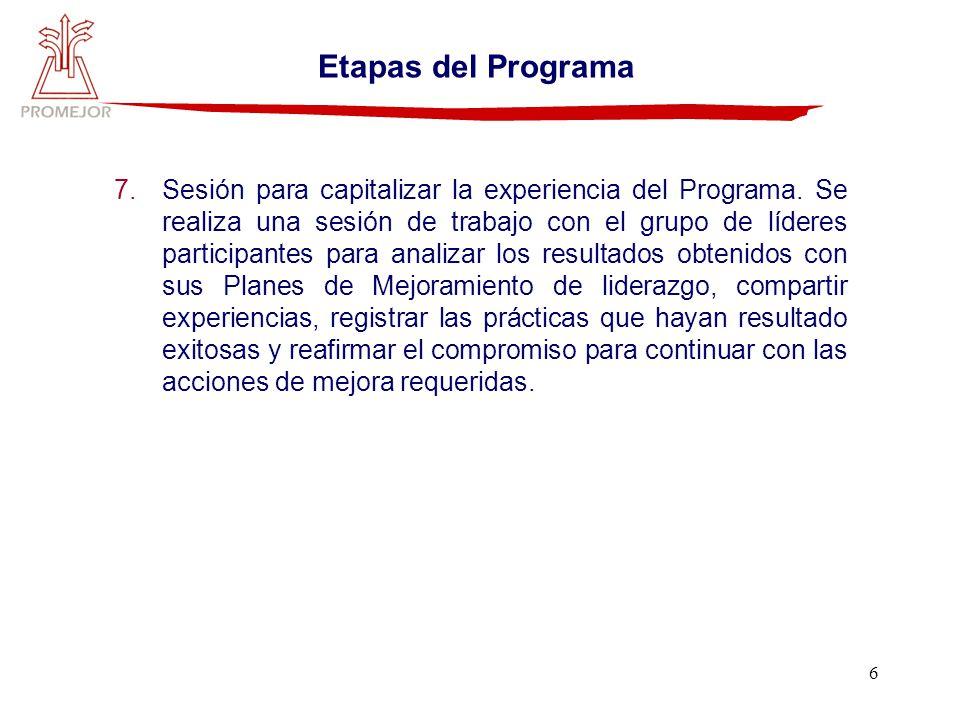 6 Etapas del Programa 7.Sesión para capitalizar la experiencia del Programa. Se realiza una sesión de trabajo con el grupo de líderes participantes pa