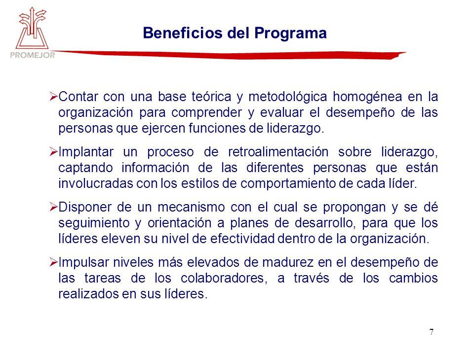 7 Beneficios del Programa Contar con una base teórica y metodológica homogénea en la organización para comprender y evaluar el desempeño de las person