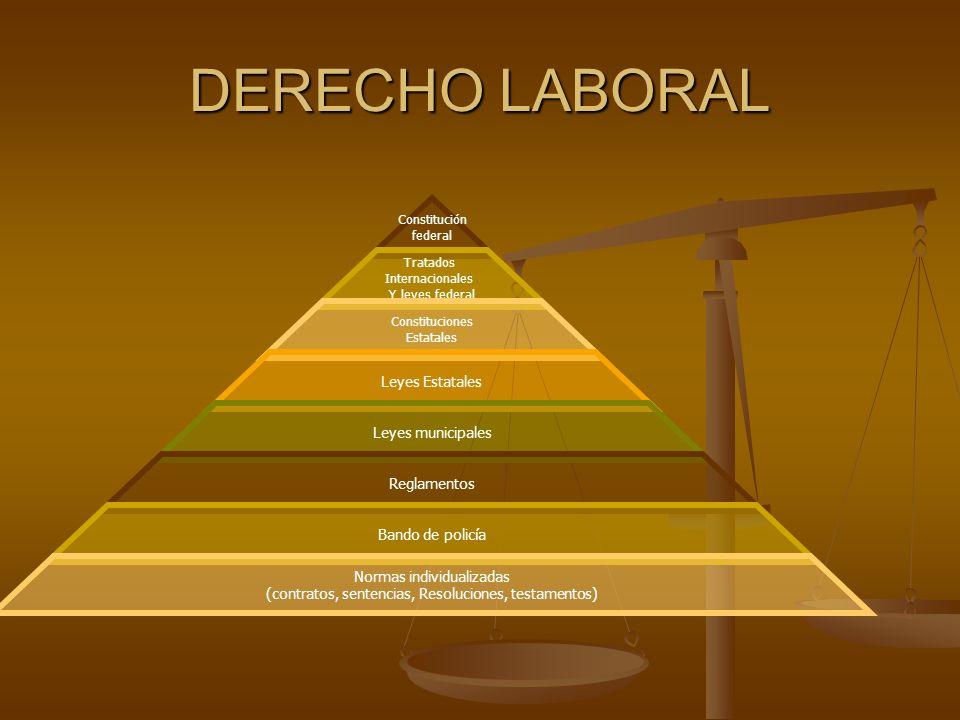 DERECHO LABORAL TEMAS 1:EL DERECHO DEL TRABAJO