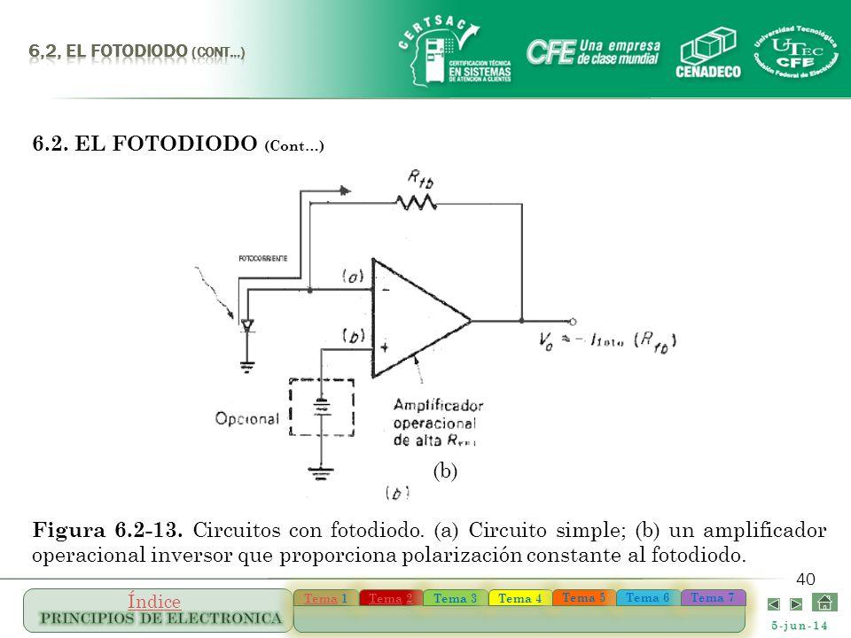 5-jun-14 TemaTema 1 TemaTema 1 TemaTema 22 TemaTema 22 Tema 3 Tema 4 Tema 5 Tema 6 Tema 7 Índice 40 6.2. EL FOTODIODO (Cont…) (b) Figura 6.2-13. Circu