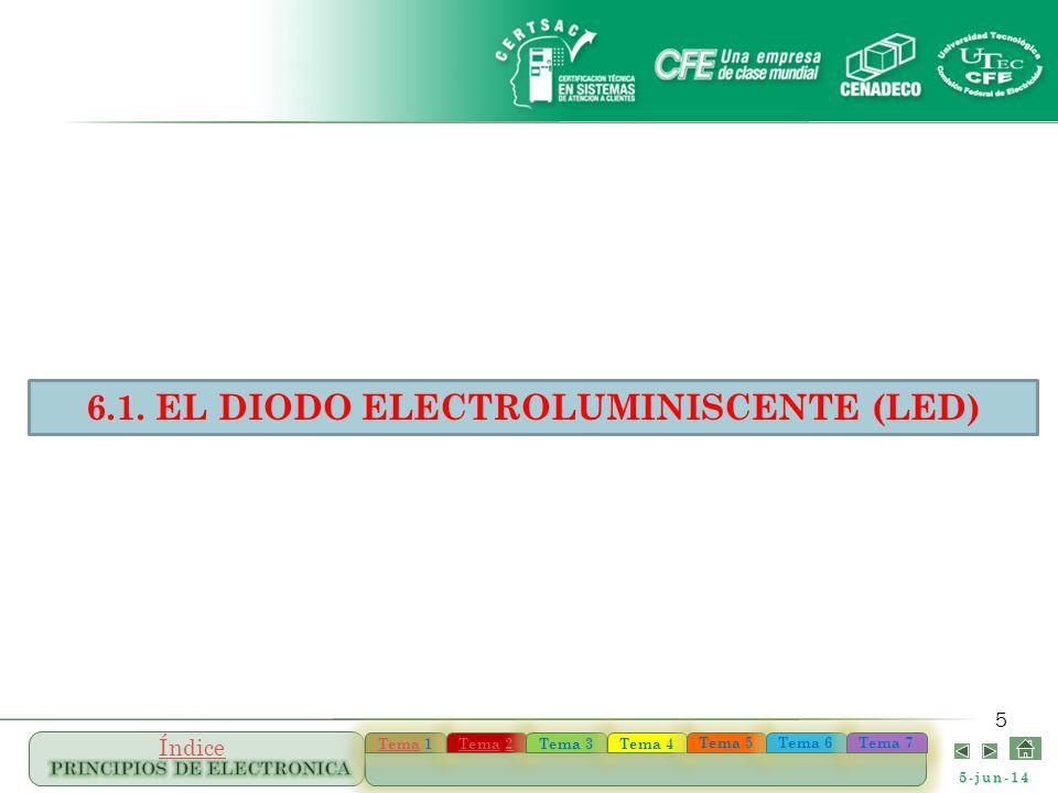 5-jun-14 TemaTema 1 TemaTema 1 TemaTema 22 TemaTema 22 Tema 3 Tema 4 Tema 5 Tema 6 Tema 7 Índice 5 6.1. EL DIODO ELECTROLUMINISCENTE (LED)