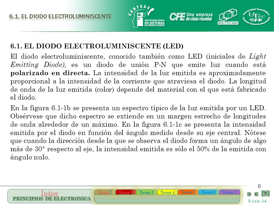 5-jun-14 TemaTema 1 TemaTema 1 TemaTema 22 TemaTema 22 Tema 3 Tema 4 Tema 5 Tema 6 Tema 7 Índice 6 6.1. EL DIODO ELECTROLUMINISCENTE (LED) El diodo el