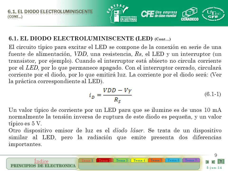5-jun-14 TemaTema 1 TemaTema 1 TemaTema 22 TemaTema 22 Tema 3 Tema 4 Tema 5 Tema 6 Tema 7 Índice 9 6.1. EL DIODO ELECTROLUMINISCENTE (LED) (Cont…) El