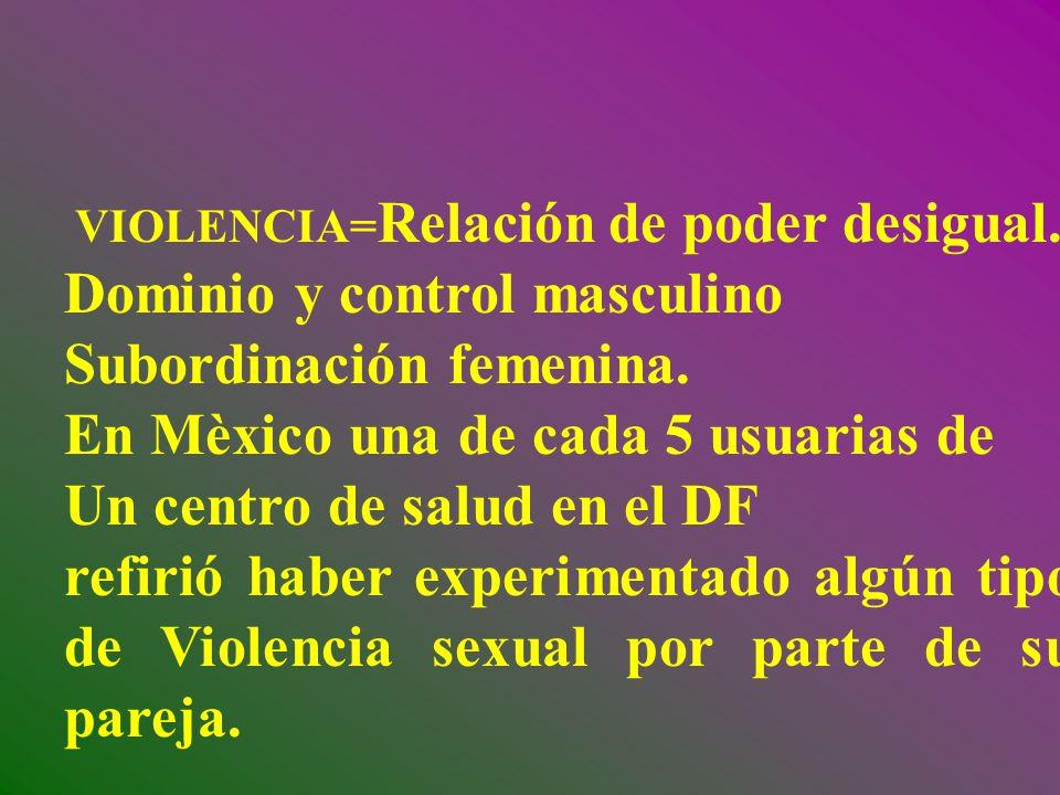 VIOLENCIA= Relación de poder desigual. Dominio y control masculino Subordinación femenina. En Mèxico una de cada 5 usuarias de Un centro de salud en e
