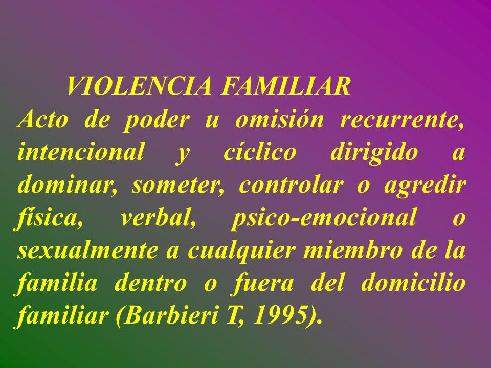 VIOLENCIA FAMILIAR acto u omisión unico ó repetitivo, cometido por un miembro de la familia, en relación de poder – en función de género, edad o condición física – en contra de otro u otros integrantes de la misma, sin importar el espacio físico donde ocurra el maltrato físico, psicológico, sexual o abandono NOM-190-SSA1-1999