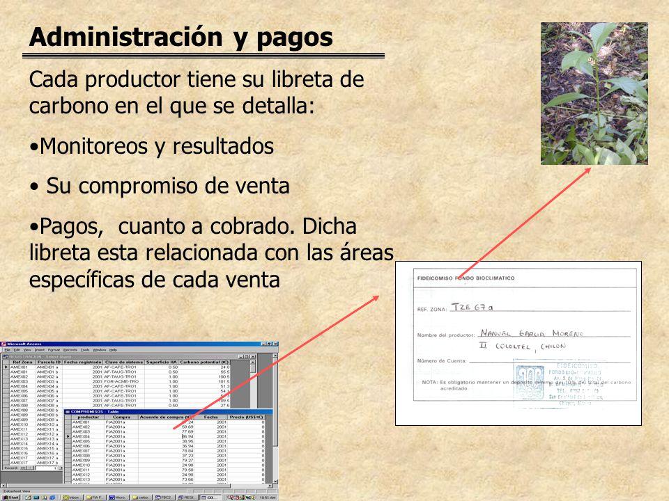 Cada productor tiene su libreta de carbono en el que se detalla: Monitoreos y resultados Su compromiso de venta Pagos, cuanto a cobrado.