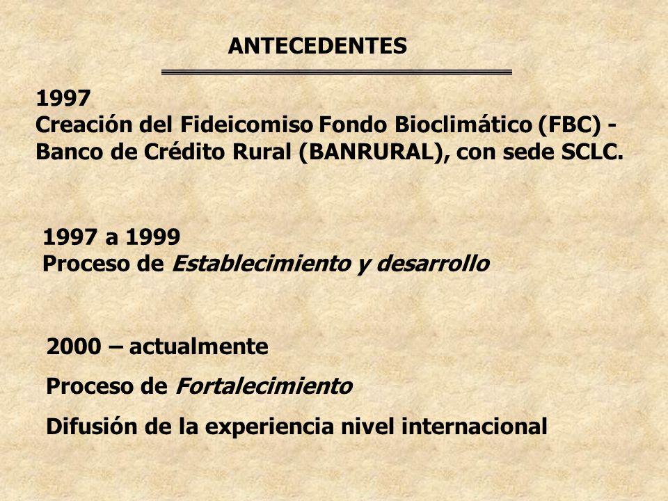 2000 – actualmente Proceso de Fortalecimiento Difusión de la experiencia nivel internacional 1997 a 1999 Proceso de Establecimiento y desarrollo 1997 Creación del Fideicomiso Fondo Bioclimático (FBC) - Banco de Crédito Rural (BANRURAL), con sede SCLC.