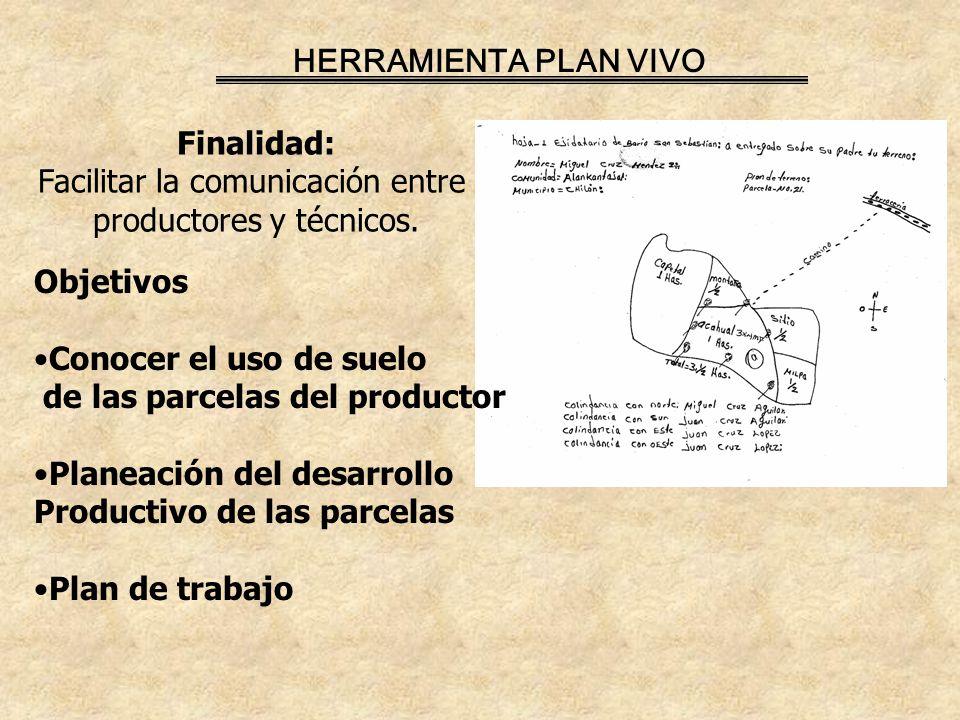 HERRAMIENTA PLAN VIVO Finalidad: Facilitar la comunicación entre productores y técnicos.