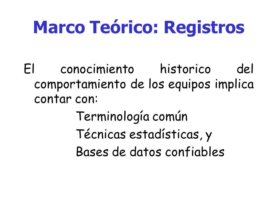 Marco Teórico: Registros El comportamiento de cada uno de los componentes del sistema eléctrico es muy importante y se debe tener antecedente historico de su funcionamiento, aun del usuario final.