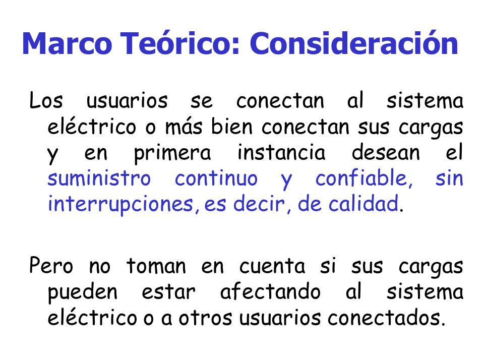 Marco Teórico: Elementos El sistema eléctrico tiene dos tipos de elementos: Activos.