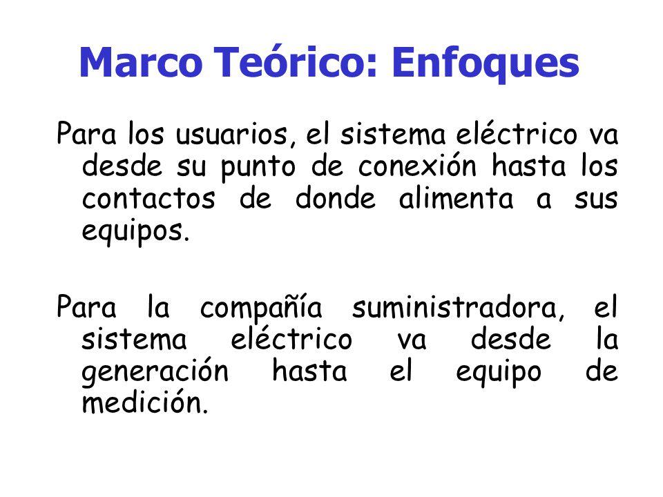 Marco Teórico: Sistema Todo sistema está compuesto por diversos elementos.