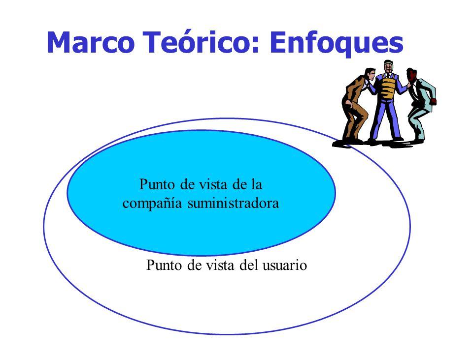 Marco Teórico: Enfoques Para los usuarios, el sistema eléctrico va desde su punto de conexión hasta los contactos de donde alimenta a sus equipos.