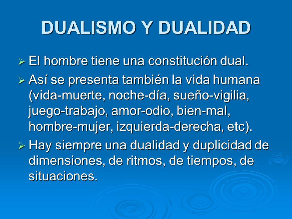 DUALISMO Y DUALIDAD El hombre tiene una constitución dual. El hombre tiene una constitución dual. Así se presenta también la vida humana (vida-muerte,