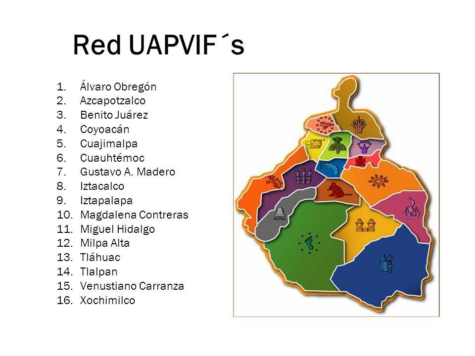 Red UAPVIF´s 1.Álvaro Obregón 2.Azcapotzalco 3.Benito Juárez 4.Coyoacán 5.Cuajimalpa 6.Cuauhtémoc 7.Gustavo A.