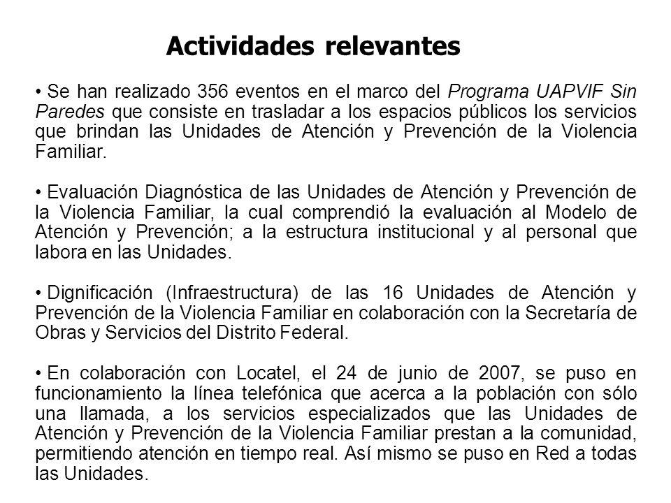 Actividades relevantes Se han realizado 356 eventos en el marco del Programa UAPVIF Sin Paredes que consiste en trasladar a los espacios públicos los servicios que brindan las Unidades de Atención y Prevención de la Violencia Familiar.