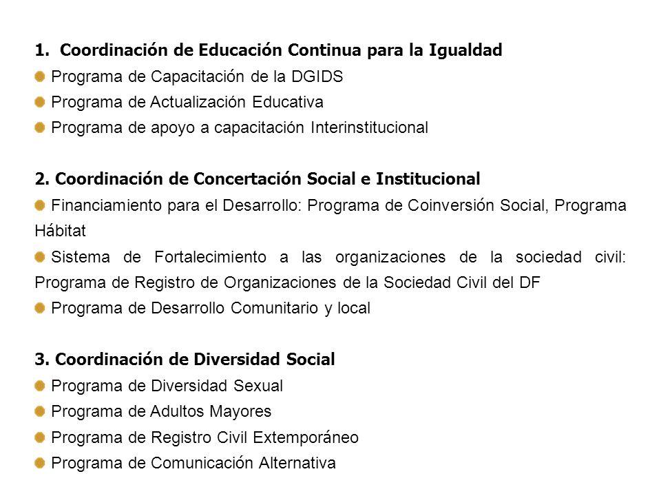 1. Coordinación de Educación Continua para la Igualdad Programa de Capacitaci ó n de la DGIDS Programa de Actualización Educativa Programa de apoyo a