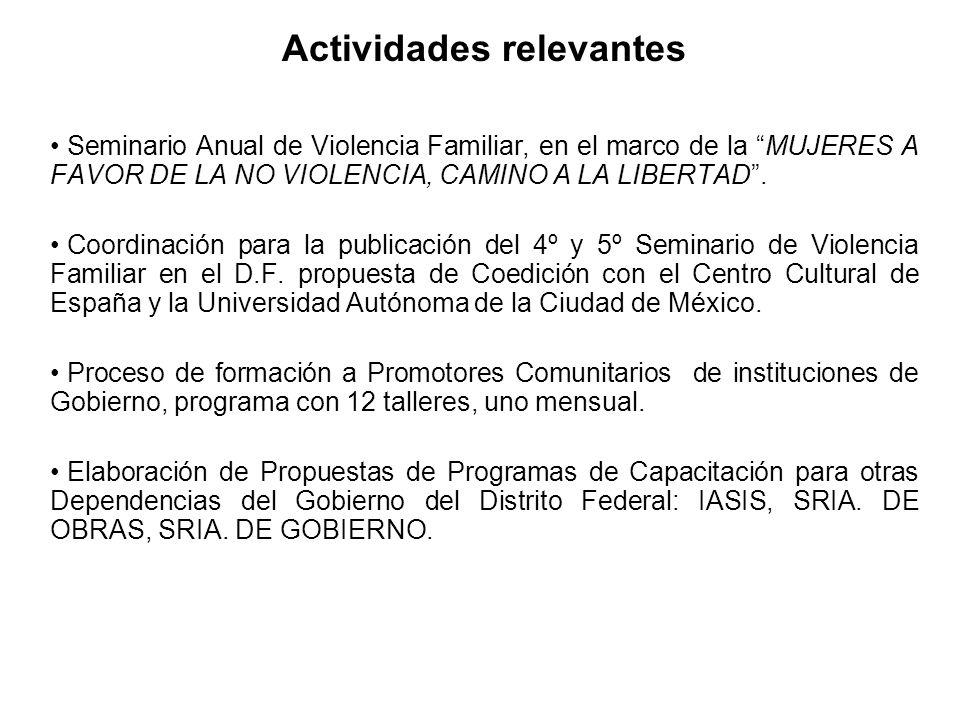 Actividades relevantes Seminario Anual de Violencia Familiar, en el marco de la MUJERES A FAVOR DE LA NO VIOLENCIA, CAMINO A LA LIBERTAD.