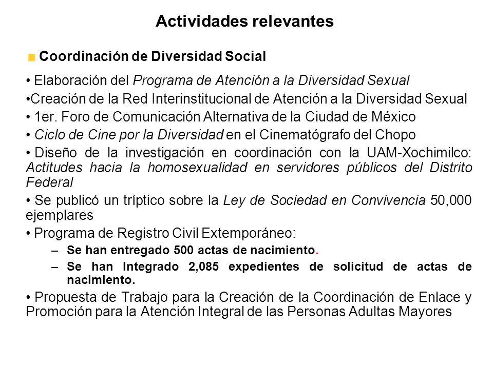Coordinación de Diversidad Social Elaboración del Programa de Atención a la Diversidad Sexual Creación de la Red Interinstitucional de Atención a la Diversidad Sexual 1er.