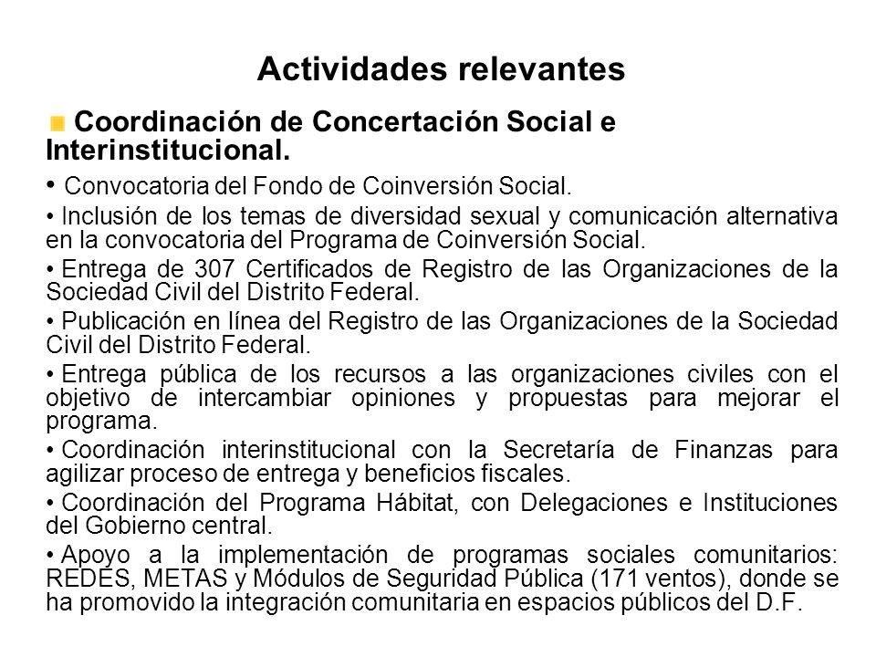 Coordinación de Concertación Social e Interinstitucional.