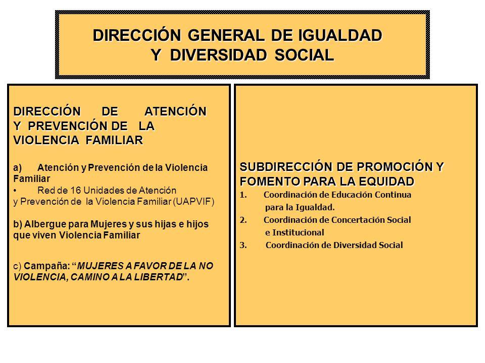 DIRECCIÓN GENERAL DE IGUALDAD Y DIVERSIDAD SOCIAL SUBDIRECCIÓN DE PROMOCIÓN Y FOMENTO PARA LA EQUIDAD 1.
