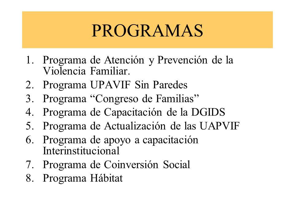 PROGRAMAS 1.Programa de Atención y Prevención de la Violencia Familiar.