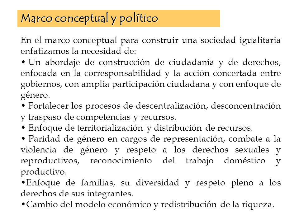 En el marco conceptual para construir una sociedad igualitaria enfatizamos la necesidad de: Un abordaje de construcción de ciudadanía y de derechos, enfocada en la corresponsabilidad y la acción concertada entre gobiernos, con amplia participación ciudadana y con enfoque de género.