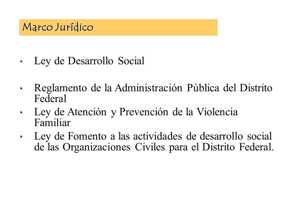 Marco Jurídico Ley de Desarrollo Social Reglamento de la Administración Pública del Distrito Federal Ley de Atención y Prevención de la Violencia Familiar Ley de Fomento a las actividades de desarrollo social de las Organizaciones Civiles para el Distrito Federal.
