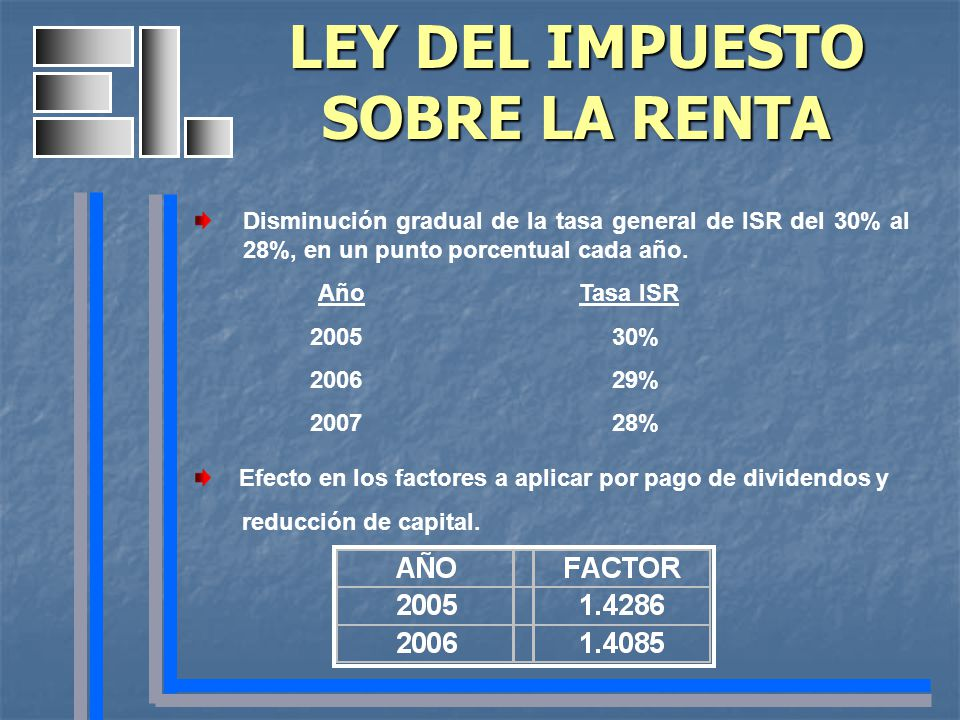 Disminución gradual de la tasa general de ISR del 30% al 28%, en un punto porcentual cada año. AñoTasa ISR 2005 30% 2006 29% 2007 28% LEY DEL IMPUESTO
