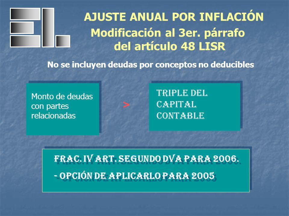 AJUSTE ANUAL POR INFLACIÓN Modificación al 3er. párrafo del artículo 48 LISR No se incluyen deudas por conceptos no deducibles Monto de deudas con par