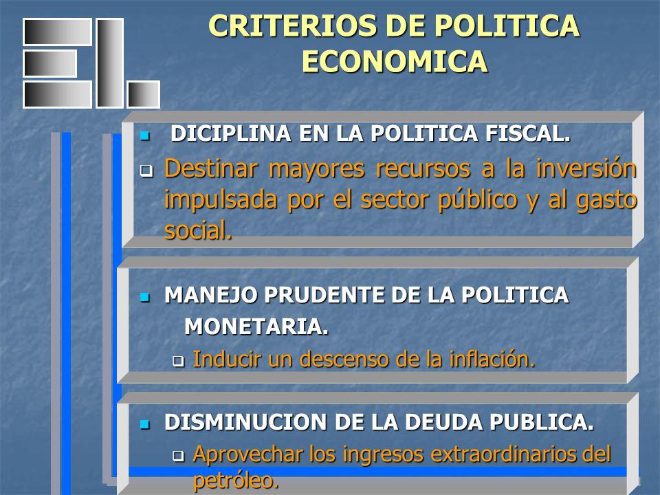 CRITERIOS DE POLITICA ECONOMICA D DICIPLINA EN LA POLITICA FISCAL. Destinar mayores recursos a la inversión impulsada por el sector público y al gasto