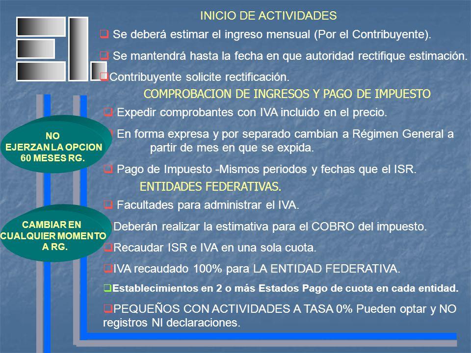 INICIO DE ACTIVIDADES Se deberá estimar el ingreso mensual (Por el Contribuyente). Se mantendrá hasta la fecha en que autoridad rectifique estimación.