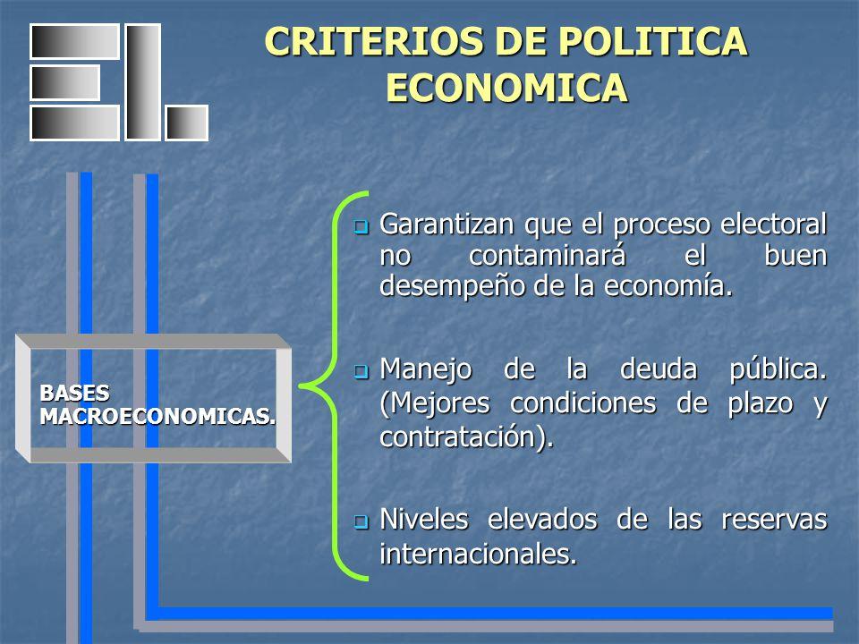 Garantizan que el proceso electoral no contaminará el buen desempeño de la economía. Manejo de la deuda pública. (Mejores condiciones de plazo y contr