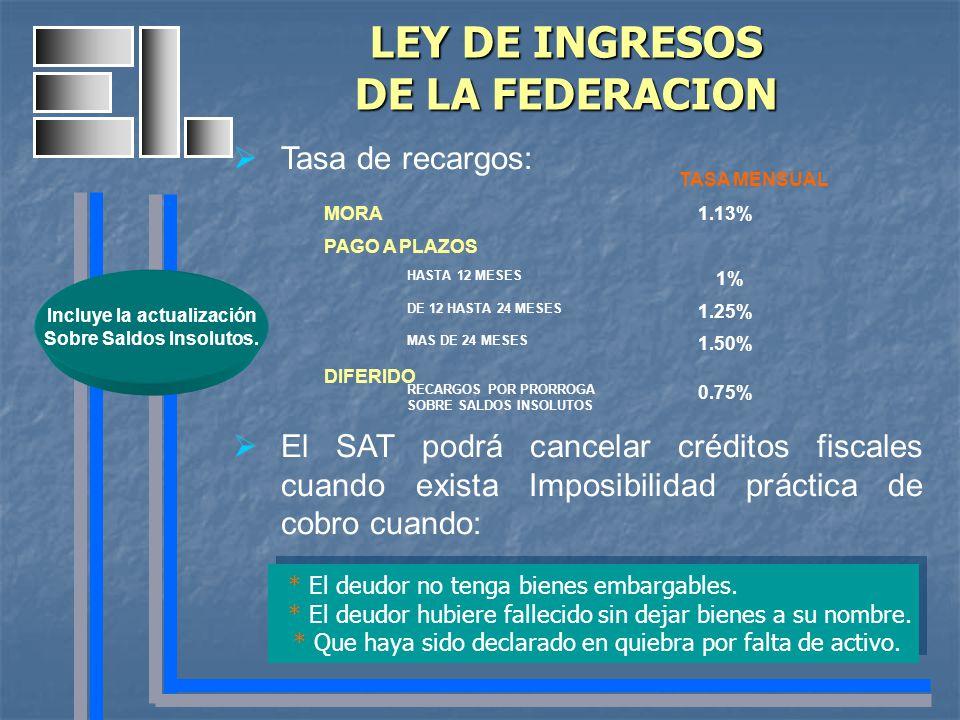 LEY DE INGRESOS ESTIMULOS FISCALES IMPUESTO AL ACTIVO Sectores agropecuario y forestal.