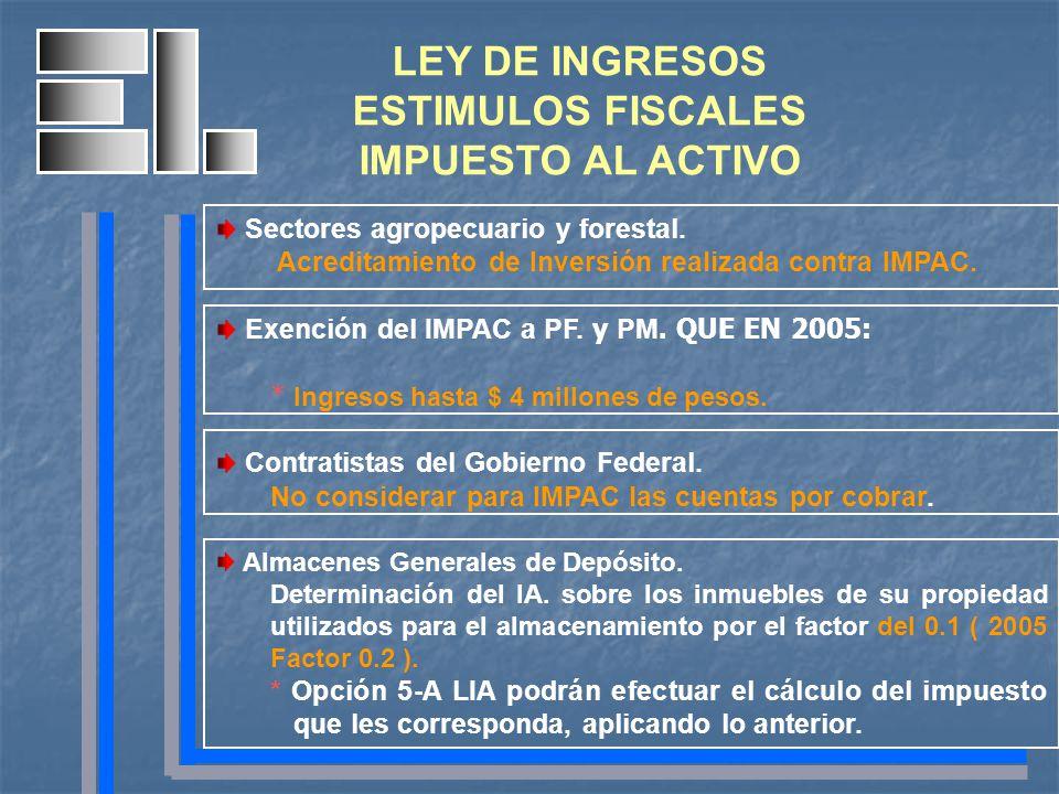 DEDUCCION DE INVERSIONES (ART.40) Fracción VI DEDUCCION DEL 25%.