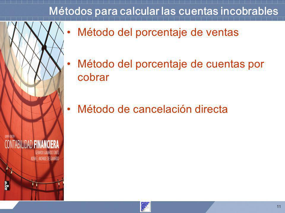 11 Métodos para calcular las cuentas incobrables Método del porcentaje de ventas Método del porcentaje de cuentas por cobrar Método de cancelación dir