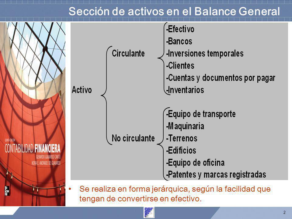 2 Sección de activos en el Balance General Se realiza en forma jerárquica, según la facilidad que tengan de convertirse en efectivo.