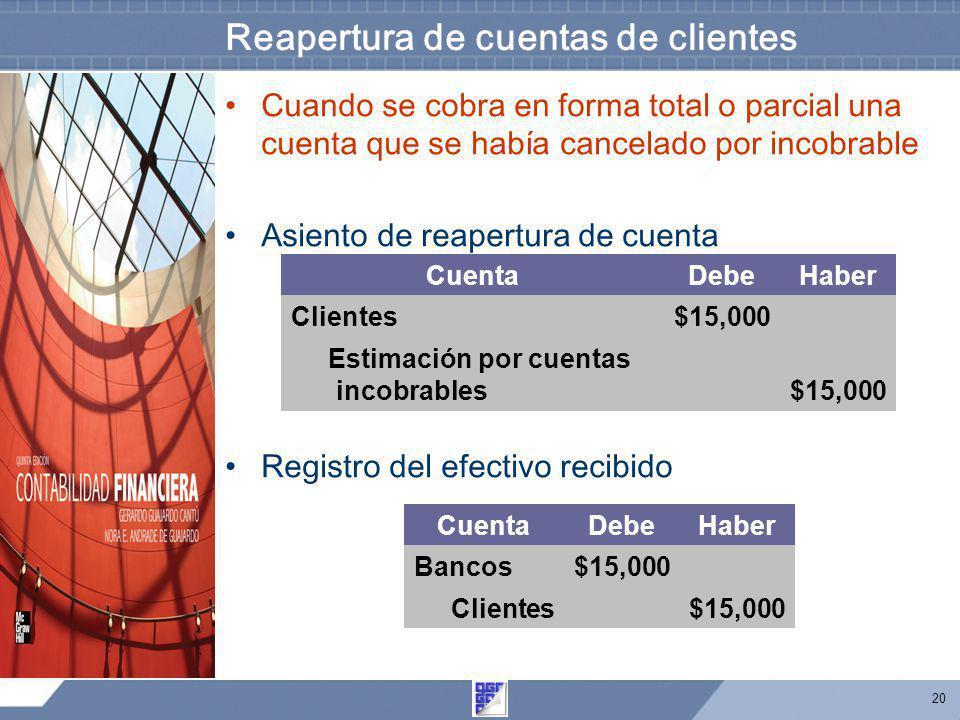 20 Reapertura de cuentas de clientes Cuando se cobra en forma total o parcial una cuenta que se había cancelado por incobrable Asiento de reapertura d