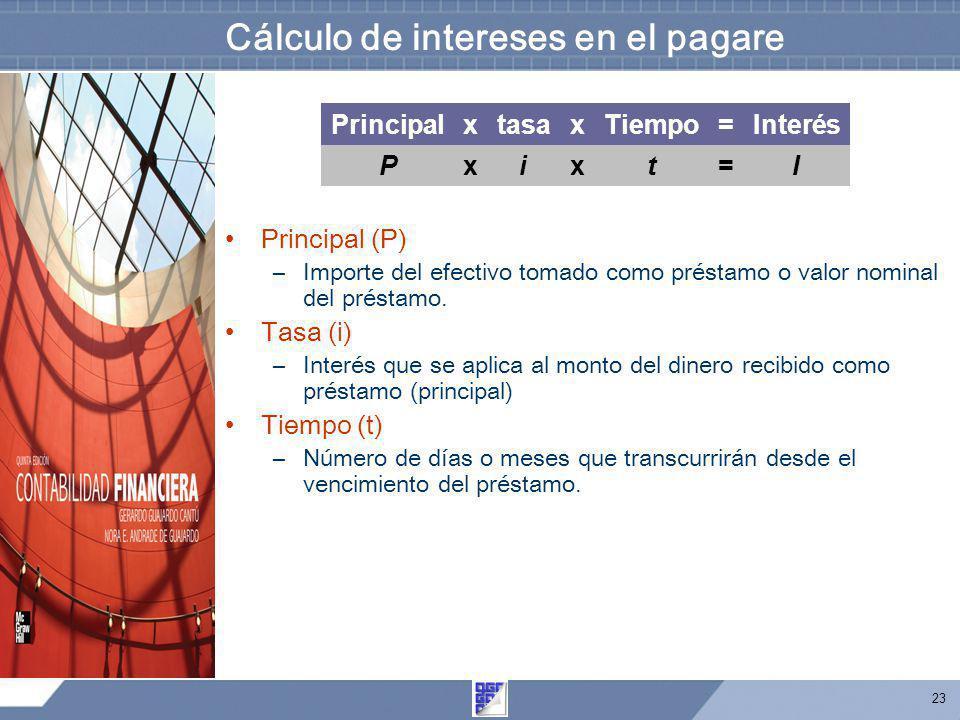 23 Cálculo de intereses en el pagare Principal (P) –Importe del efectivo tomado como préstamo o valor nominal del préstamo. Tasa (i) –Interés que se a